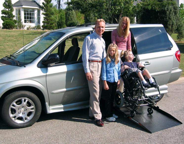 Обеспечение детей-инвалидов бесплатными техническими средствами реабилитации