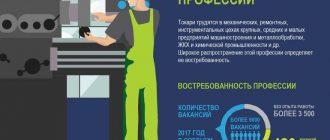 Пособие по безработице увеличено до 8000 рублей