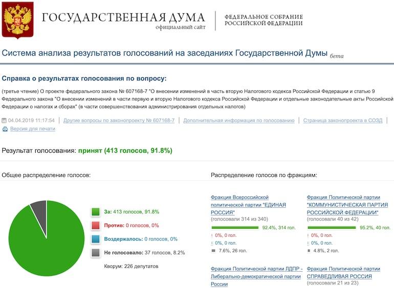 Проект федерального закона № 607168-7 О внесении изменений в часть вторую Налогового кодекса Российской Федерации